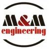 Łódź Automatyka automatyzacjabudowa maszyn i urządzeń maszyny i urządzenia usługi inżynieryjne usługi mechaniczne