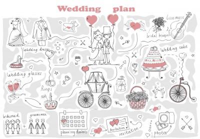 Planowanie wesela z aplikacjami mobilnymi